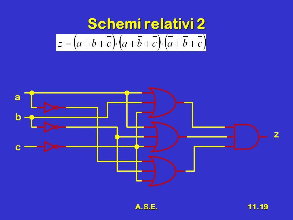A.S.E.11.19 Schemi relativi 2 a b c z