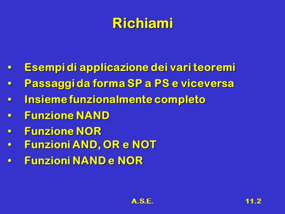 A.S.E.11.2 Richiami Esempi di applicazione dei vari teoremiEsempi di applicazione dei vari teoremi Passaggi da forma SP a PS e viceversaPassaggi da forma SP a PS e viceversa Insieme funzionalmente completoInsieme funzionalmente completo Funzione NANDFunzione NAND Funzione NORFunzione NOR Funzioni AND, OR e NOTFunzioni AND, OR e NOT Funzioni NAND e NORFunzioni NAND e NOR