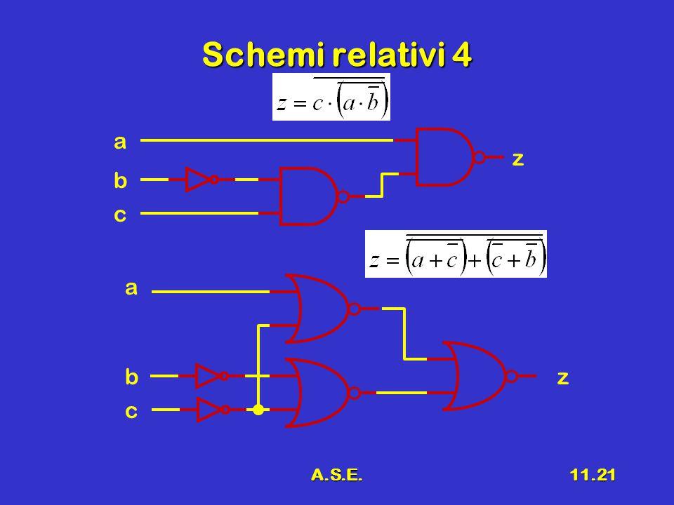 A.S.E.11.21 Schemi relativi 4 a b c z a b c z