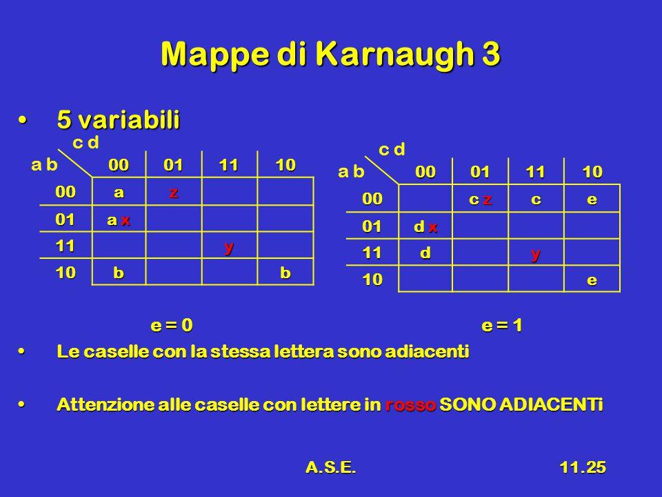 A.S.E.11.25 Mappe di Karnaugh 3 5 variabili5 variabili e = 0e = 1 e = 0e = 1 Le caselle con la stessa lettera sono adiacentiLe caselle con la stessa lettera sono adiacenti Attenzione alle caselle con lettere in rosso SONO ADIACENTiAttenzione alle caselle con lettere in rosso SONO ADIACENTi c d a b 00011110 00az 01 a x 11y 10bb c d a b0001111000 c z ce 01 d x 11dy 10e