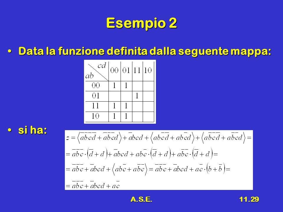 A.S.E.11.29 Esempio 2 Data la funzione definita dalla seguente mappa:Data la funzione definita dalla seguente mappa: si ha:si ha: