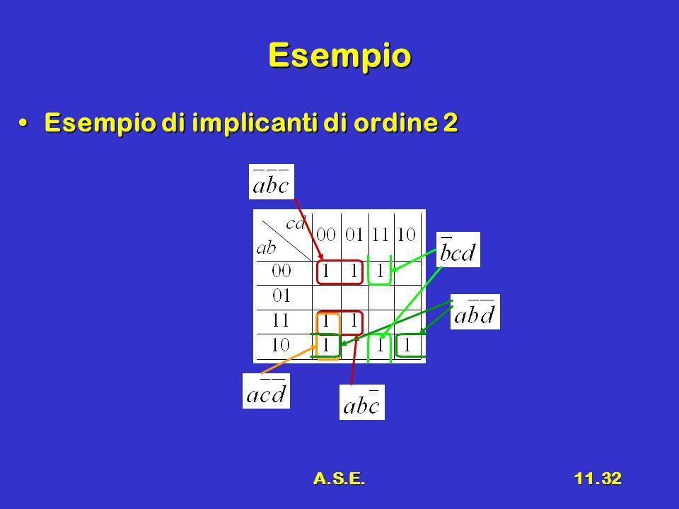 A.S.E.11.32 Esempio Esempio di implicanti di ordine 2Esempio di implicanti di ordine 2