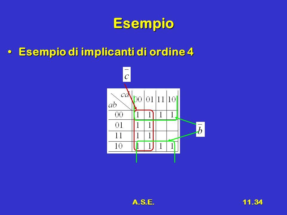 A.S.E.11.34 Esempio Esempio di implicanti di ordine 4Esempio di implicanti di ordine 4