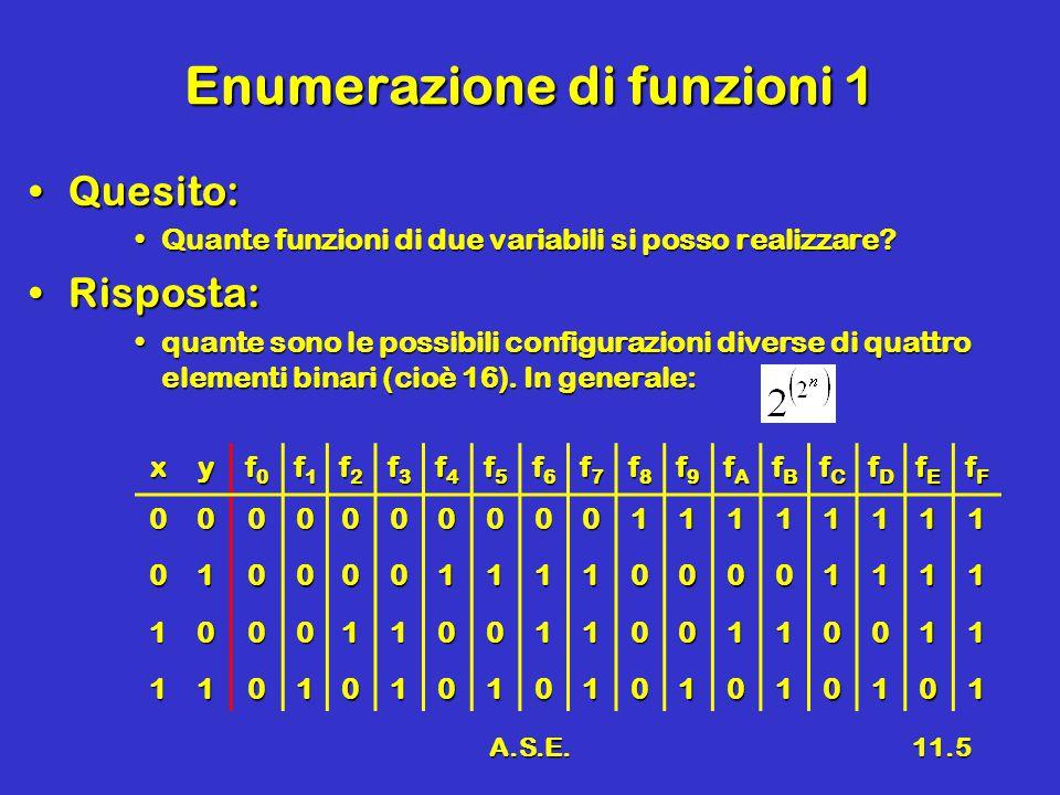 A.S.E.11.5 Enumerazione di funzioni 1 Quesito:Quesito: Quante funzioni di due variabili si posso realizzare Quante funzioni di due variabili si posso realizzare.