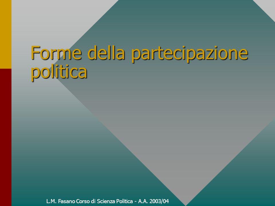 L.M. Fasano Corso di Scienza Politica - A.A. 2003/04 Forme della partecipazione politica
