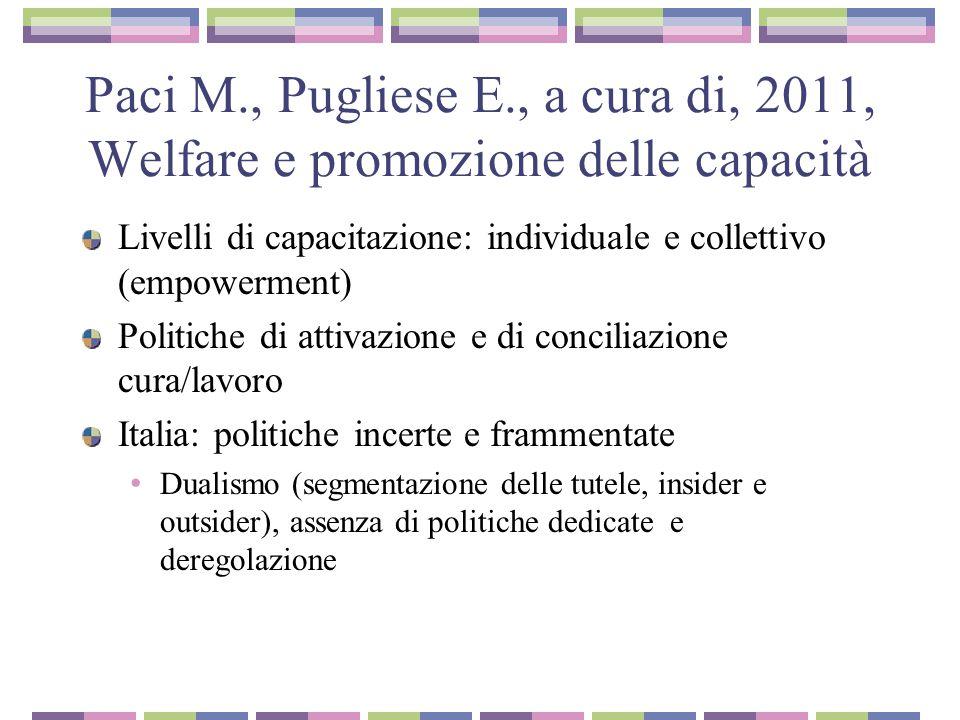 Paci M., Pugliese E., a cura di, 2011, Welfare e promozione delle capacità Livelli di capacitazione: individuale e collettivo (empowerment) Politiche