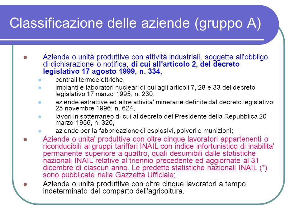 Classificazione delle aziende (gruppo A) Aziende o unità produttive con attività industriali, soggette all obbligo di dichiarazione o notifica, di cui all articolo 2, del decreto legislativo 17 agosto 1999, n.