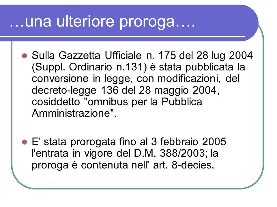 …una ulteriore proroga…. Sulla Gazzetta Ufficiale n. 175 del 28 lug 2004 (Suppl. Ordinario n.131) è stata pubblicata la conversione in legge, con modi