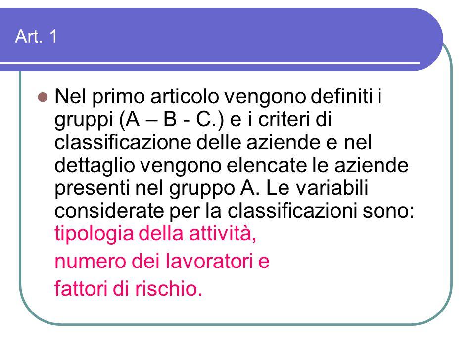 Art. 1 Nel primo articolo vengono definiti i gruppi (A – B - C.) e i criteri di classificazione delle aziende e nel dettaglio vengono elencate le azie