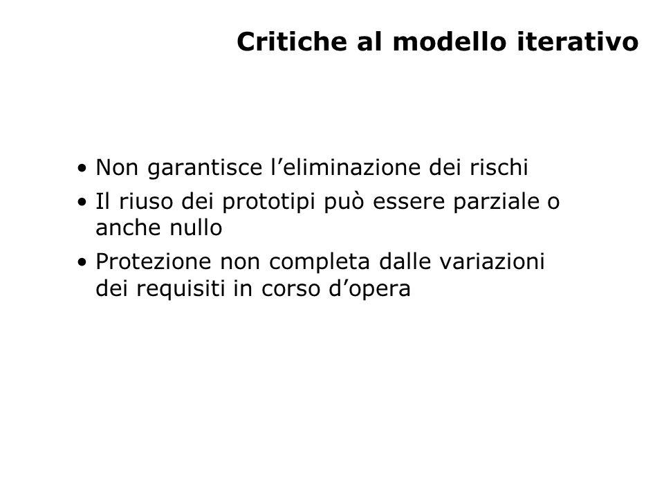 Critiche al modello iterativo Non garantisce l'eliminazione dei rischi Il riuso dei prototipi può essere parziale o anche nullo Protezione non completa dalle variazioni dei requisiti in corso d'opera
