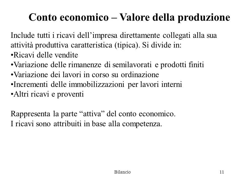 Bilancio11 Conto economico – Valore della produzione Include tutti i ricavi dell'impresa direttamente collegati alla sua attività produttiva caratteristica (tipica).