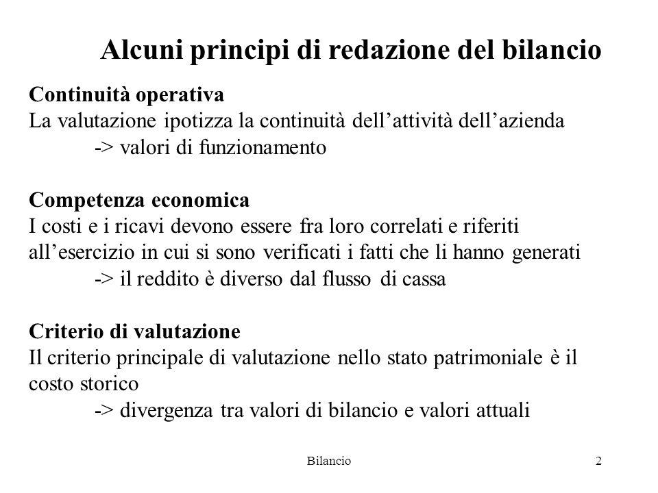 Bilancio2 Alcuni principi di redazione del bilancio Continuità operativa La valutazione ipotizza la continuità dell'attività dell'azienda -> valori di funzionamento Competenza economica I costi e i ricavi devono essere fra loro correlati e riferiti all'esercizio in cui si sono verificati i fatti che li hanno generati -> il reddito è diverso dal flusso di cassa Criterio di valutazione Il criterio principale di valutazione nello stato patrimoniale è il costo storico -> divergenza tra valori di bilancio e valori attuali