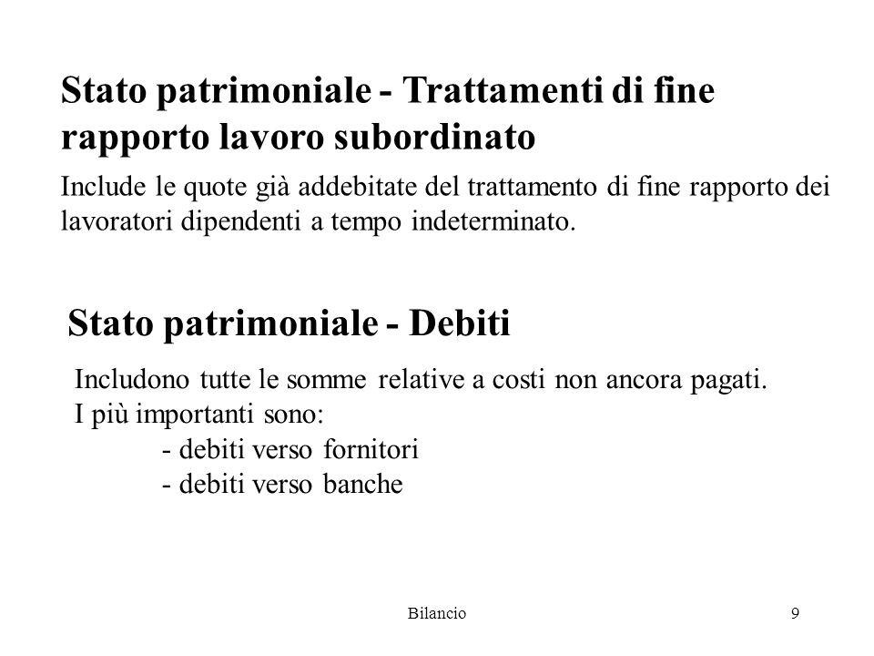 Bilancio10 Conto economico A) Valore della produzione B) Costi della produzione C) Differenza tra valore e costi della produzione (A-B) D) Proventi e oneri finanziari E) Rettifiche di valori di attività finanziarie F) Proventi e oneri straordinari G) Risultato prima delle imposte (C+D+E+F) H) Imposte sul reddito dell'esercizio I) Utile dell'esercizio (G-H)