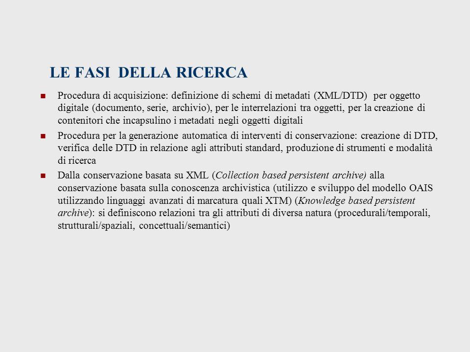 LE FASI DELLA RICERCA Procedura di acquisizione: definizione di schemi di metadati (XML/DTD) per oggetto digitale (documento, serie, archivio), per le interrelazioni tra oggetti, per la creazione di contenitori che incapsulino i metadati negli oggetti digitali Procedura per la generazione automatica di interventi di conservazione: creazione di DTD, verifica delle DTD in relazione agli attributi standard, produzione di strumenti e modalità di ricerca Dalla conservazione basata su XML (Collection based persistent archive) alla conservazione basata sulla conoscenza archivistica (utilizzo e sviluppo del modello OAIS utilizzando linguaggi avanzati di marcatura quali XTM) (Knowledge based persistent archive): si definiscono relazioni tra gli attributi di diversa natura (procedurali/temporali, strutturali/spaziali, concettuali/semantici)