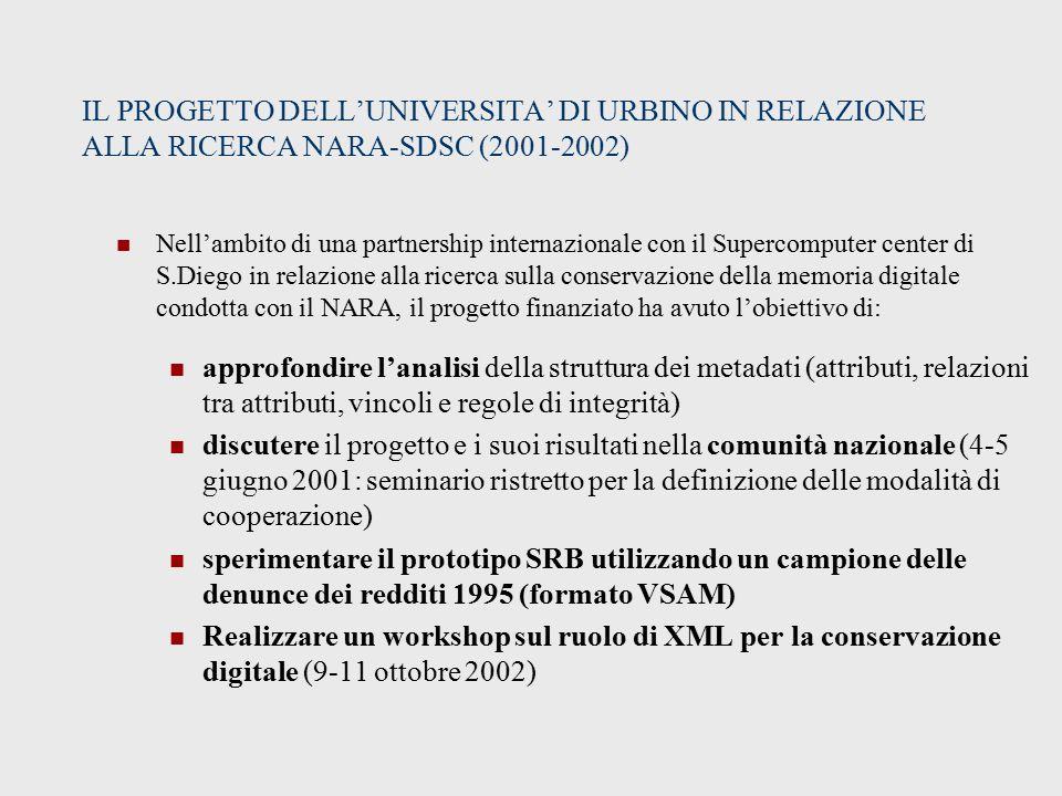 IL PROGETTO DELL'UNIVERSITA' DI URBINO IN RELAZIONE ALLA RICERCA NARA-SDSC (2001-2002) Nell'ambito di una partnership internazionale con il Supercomputer center di S.Diego in relazione alla ricerca sulla conservazione della memoria digitale condotta con il NARA, il progetto finanziato ha avuto l'obiettivo di: approfondire l'analisi della struttura dei metadati (attributi, relazioni tra attributi, vincoli e regole di integrità) discutere il progetto e i suoi risultati nella comunità nazionale (4-5 giugno 2001: seminario ristretto per la definizione delle modalità di cooperazione) sperimentare il prototipo SRB utilizzando un campione delle denunce dei redditi 1995 (formato VSAM) Realizzare un workshop sul ruolo di XML per la conservazione digitale (9-11 ottobre 2002)