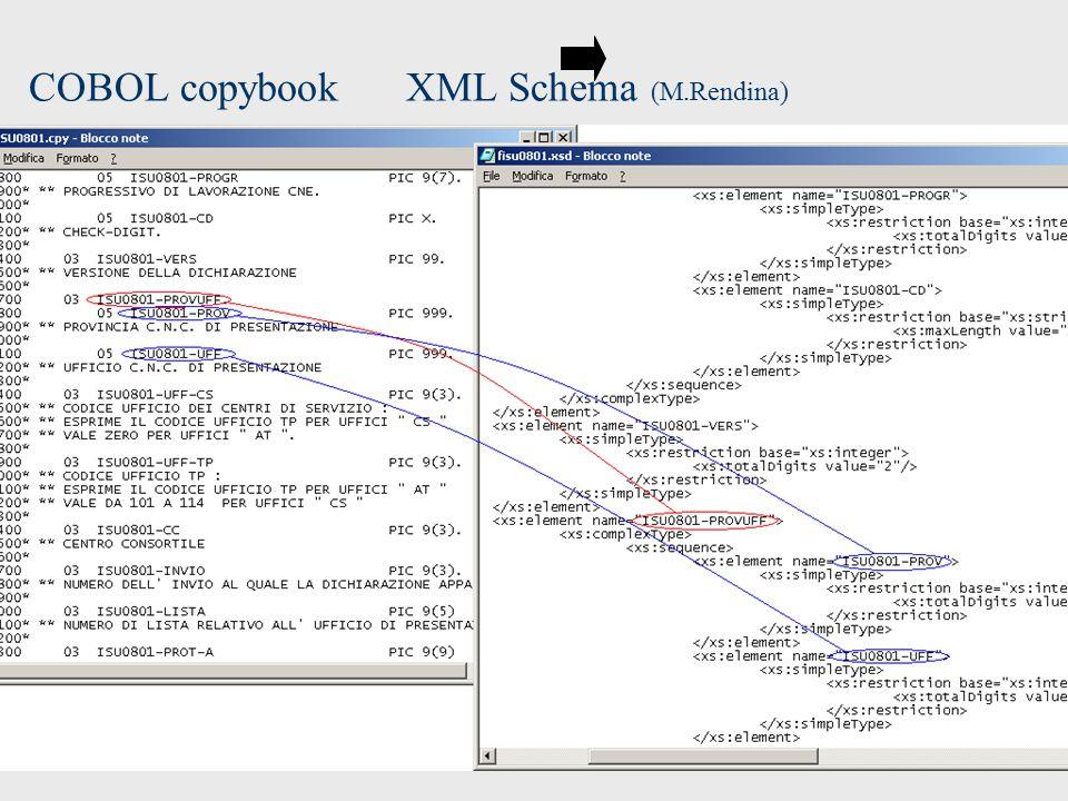 COBOL copybook XML Schema (M.Rendina)
