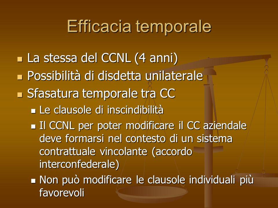 Efficacia temporale La stessa del CCNL (4 anni) Possibilità di disdetta unilaterale Sfasatura temporale tra CC Le clausole di inscindibilità Il CCNL p
