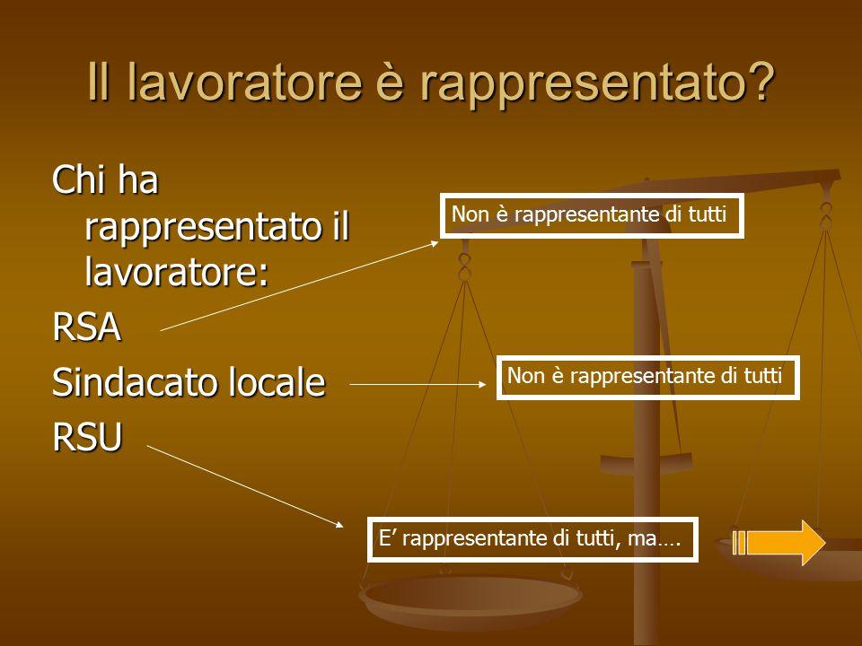 Il lavoratore è rappresentato? Chi ha rappresentato il lavoratore: RSA Sindacato locale RSU Non è rappresentante di tutti E' rappresentante di tutti,