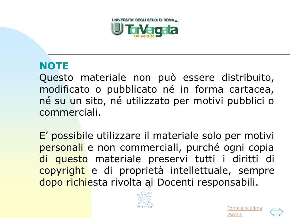 Torna alla prima pagina NOTE Questo materiale non può essere distribuito, modificato o pubblicato né in forma cartacea, né su un sito, né utilizzato p
