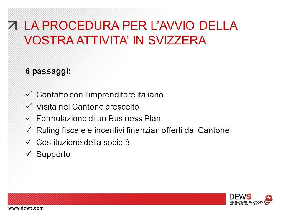 www.dews.com 6 passaggi: Contatto con l'imprenditore italiano Visita nel Cantone prescelto Formulazione di un Business Plan Ruling fiscale e incentivi