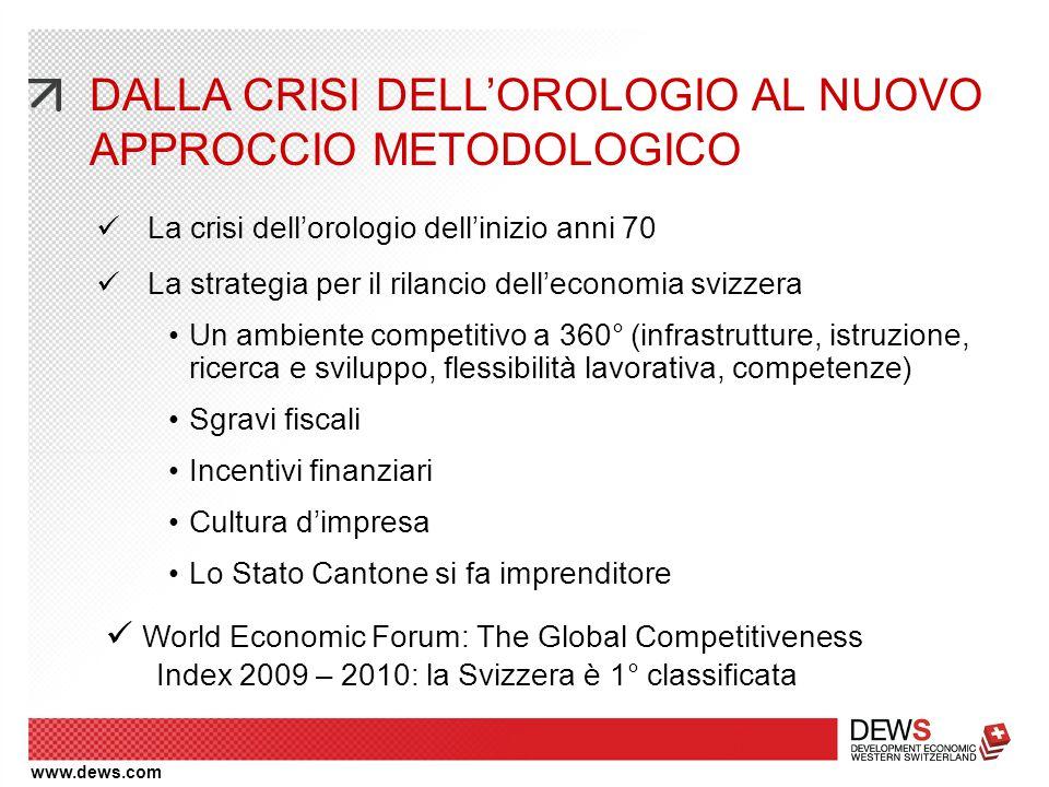 www.dews.com DALLA CRISI DELL'OROLOGIO AL NUOVO APPROCCIO METODOLOGICO La crisi dell'orologio dell'inizio anni 70 La strategia per il rilancio dell'ec