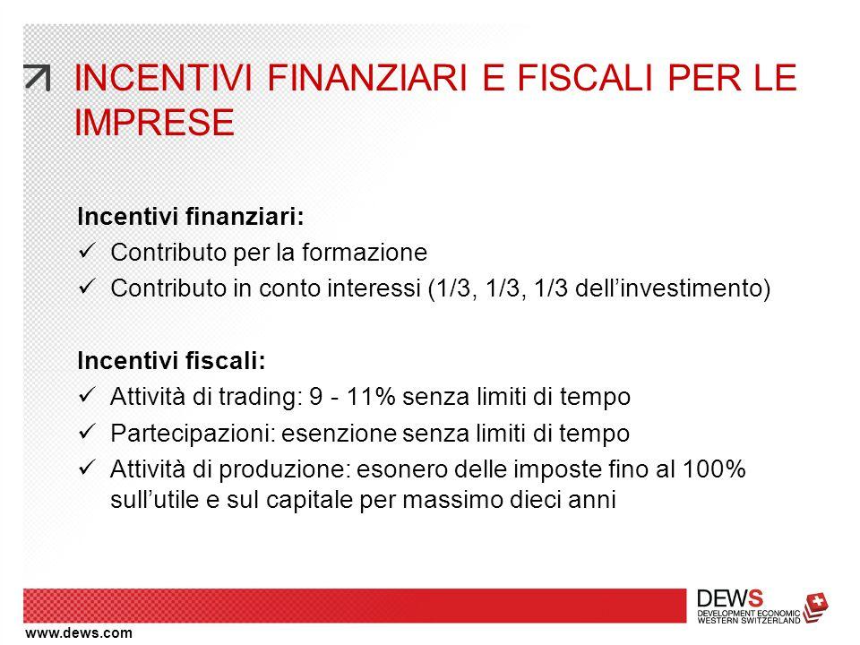 www.dews.com Incentivi finanziari: Contributo per la formazione Contributo in conto interessi (1/3, 1/3, 1/3 dell'investimento) Incentivi fiscali: Att