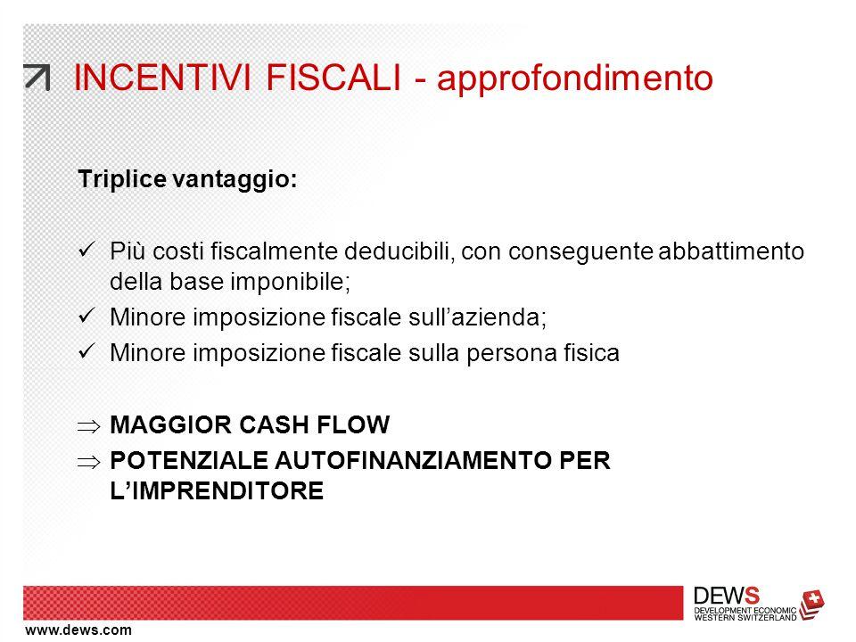 www.dews.com Triplice vantaggio: Più costi fiscalmente deducibili, con conseguente abbattimento della base imponibile; Minore imposizione fiscale sull'azienda; Minore imposizione fiscale sulla persona fisica  MAGGIOR CASH FLOW  POTENZIALE AUTOFINANZIAMENTO PER L'IMPRENDITORE INCENTIVI FISCALI - approfondimento