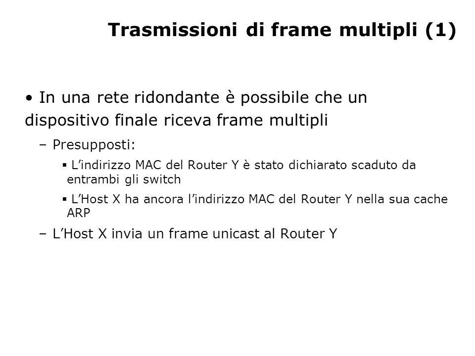 Trasmissioni di frame multipli (1) In una rete ridondante è possibile che un dispositivo finale riceva frame multipli –Presupposti:  L'indirizzo MAC del Router Y è stato dichiarato scaduto da entrambi gli switch  L'Host X ha ancora l'indirizzo MAC del Router Y nella sua cache ARP –L'Host X invia un frame unicast al Router Y