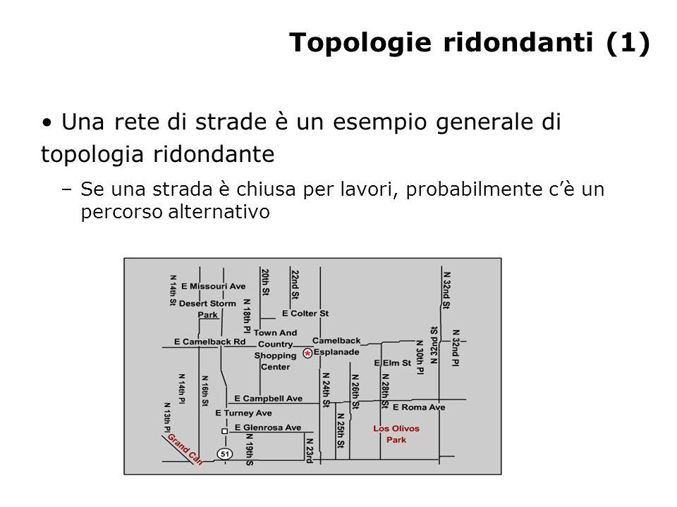 Topologie ridondanti (1) Una rete di strade è un esempio generale di topologia ridondante –Se una strada è chiusa per lavori, probabilmente c'è un percorso alternativo
