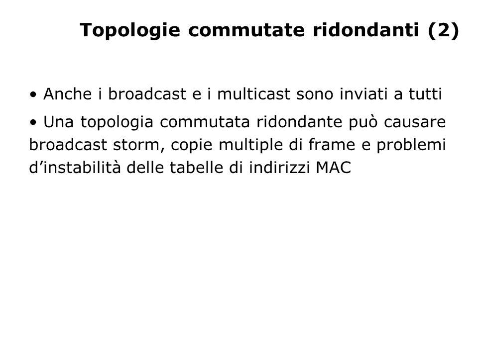 Topologie commutate ridondanti (2) Anche i broadcast e i multicast sono inviati a tutti Una topologia commutata ridondante può causare broadcast storm, copie multiple di frame e problemi d'instabilità delle tabelle di indirizzi MAC