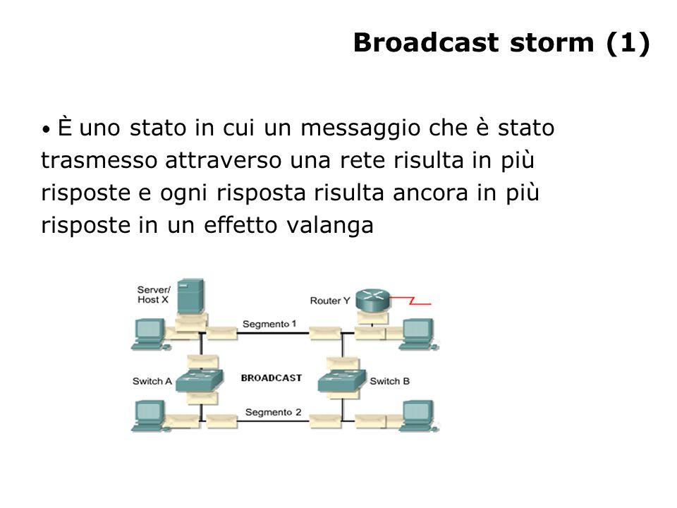 Broadcast storm (2) I broadcast e i multicast possono causare dei problemi in una rete con switch –Se l'Host X invia un broadcast, come ad esempio una richiesta ARP per l'indirizzo di Livello 2 del router, lo Switch A invierà il broadcast su tutte le porte  Anche lo Switch B, essendo sullo stesso segmento, invia i broadcast a tutti  Lo Switch B vede tutti i broadcast che lo Switch A ha inviato e lo Switch A vede tutti i broadcast che lo Switch B ha inviato  Gli switch continuano a propagare all'infinito il traffico broadcast creando così una broadcast storm