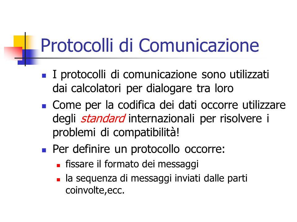 Protocolli di Comunicazione I protocolli di comunicazione sono utilizzati dai calcolatori per dialogare tra loro Come per la codifica dei dati occorre utilizzare degli standard internazionali per risolvere i problemi di compatibilità.
