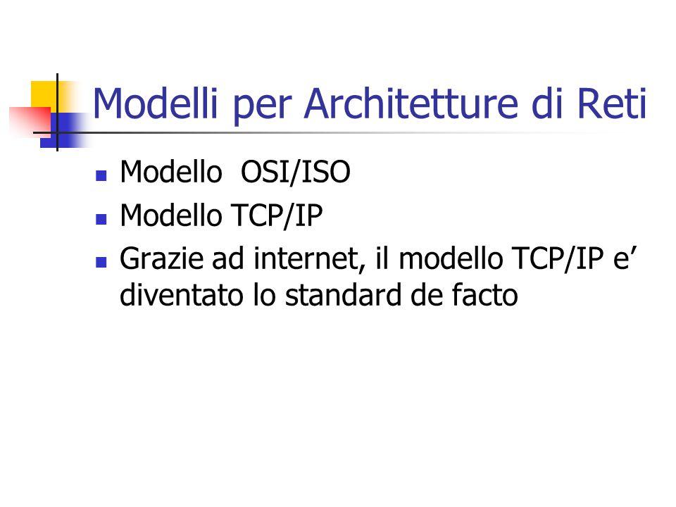 Modelli per Architetture di Reti Modello OSI/ISO Modello TCP/IP Grazie ad internet, il modello TCP/IP e' diventato lo standard de facto