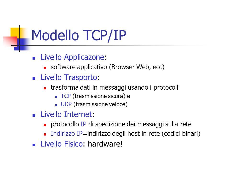 Modello TCP/IP Livello Applicazone: software applicativo (Browser Web, ecc) Livello Trasporto: trasforma dati in messaggi usando i protocolli TCP (trasmissione sicura) e UDP (trasmissione veloce) Livello Internet: protocollo IP di spedizione dei messaggi sulla rete Indirizzo IP=indirizzo degli host in rete (codici binari) Livello Fisico: hardware!