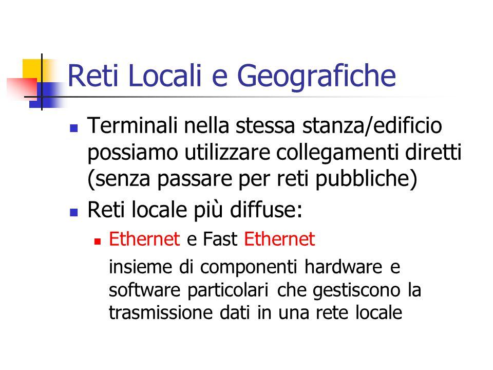 Reti Locali e Geografiche Terminali nella stessa stanza/edificio possiamo utilizzare collegamenti diretti (senza passare per reti pubbliche) Reti locale più diffuse: Ethernet e Fast Ethernet insieme di componenti hardware e software particolari che gestiscono la trasmissione dati in una rete locale
