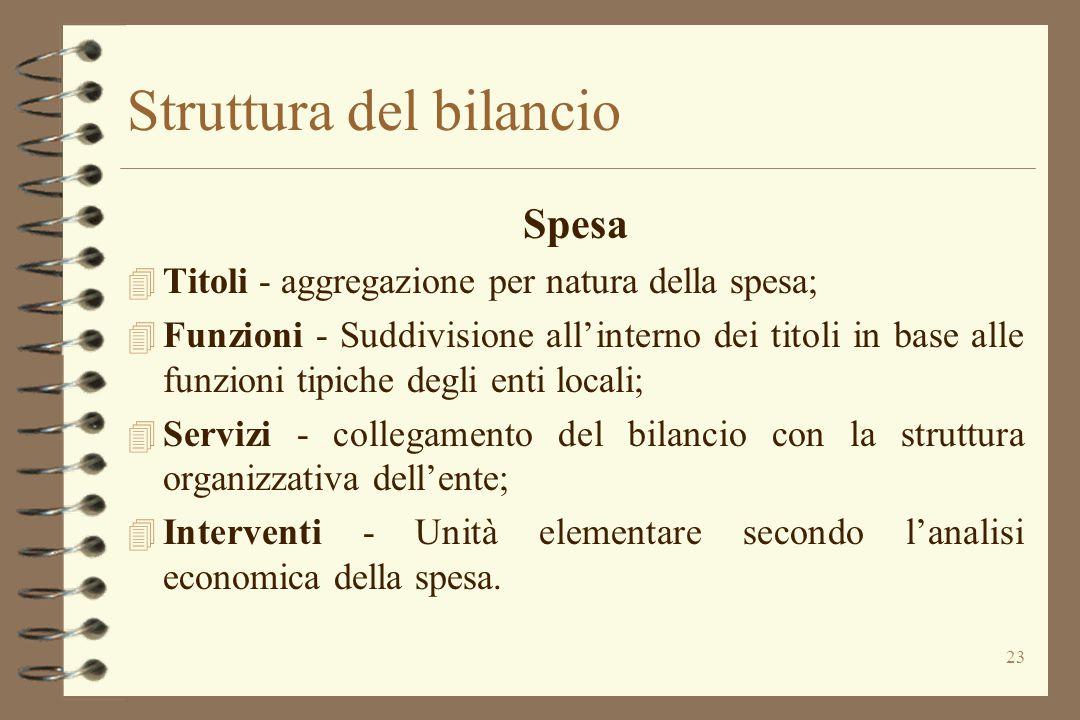 23 Struttura del bilancio Spesa 4 Titoli - aggregazione per natura della spesa; 4 Funzioni - Suddivisione all'interno dei titoli in base alle funzioni