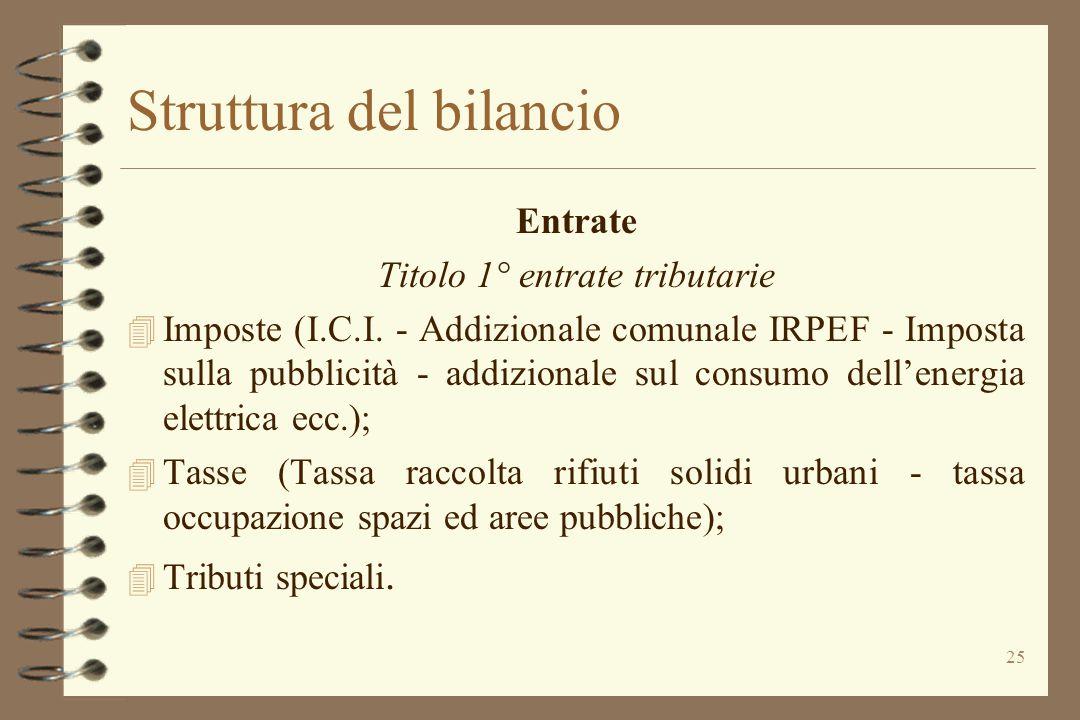 25 Struttura del bilancio Entrate Titolo 1° entrate tributarie 4 Imposte (I.C.I. - Addizionale comunale IRPEF - Imposta sulla pubblicità - addizionale