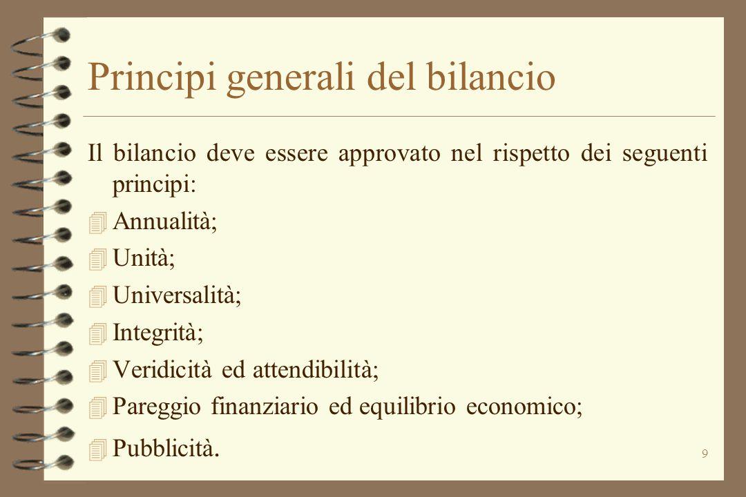 9 Principi generali del bilancio Il bilancio deve essere approvato nel rispetto dei seguenti principi: 4 Annualità; 4 Unità; 4 Universalità; 4 Integri