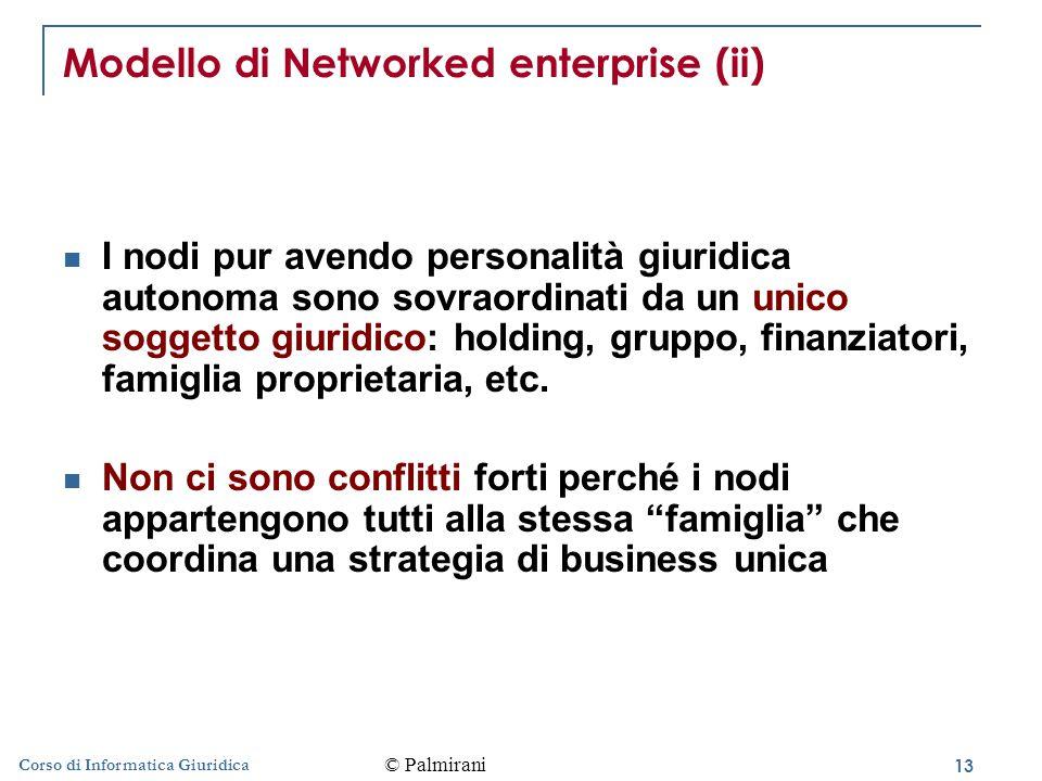13 Corso di Informatica Giuridica Modello di Networked enterprise (ii) I nodi pur avendo personalità giuridica autonoma sono sovraordinati da un unico soggetto giuridico: holding, gruppo, finanziatori, famiglia proprietaria, etc.