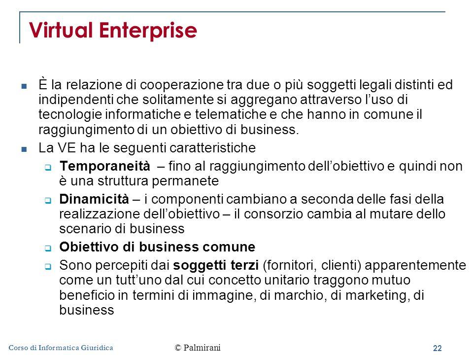 22 Corso di Informatica Giuridica Virtual Enterprise È la relazione di cooperazione tra due o più soggetti legali distinti ed indipendenti che solitamente si aggregano attraverso l'uso di tecnologie informatiche e telematiche e che hanno in comune il raggiungimento di un obiettivo di business.