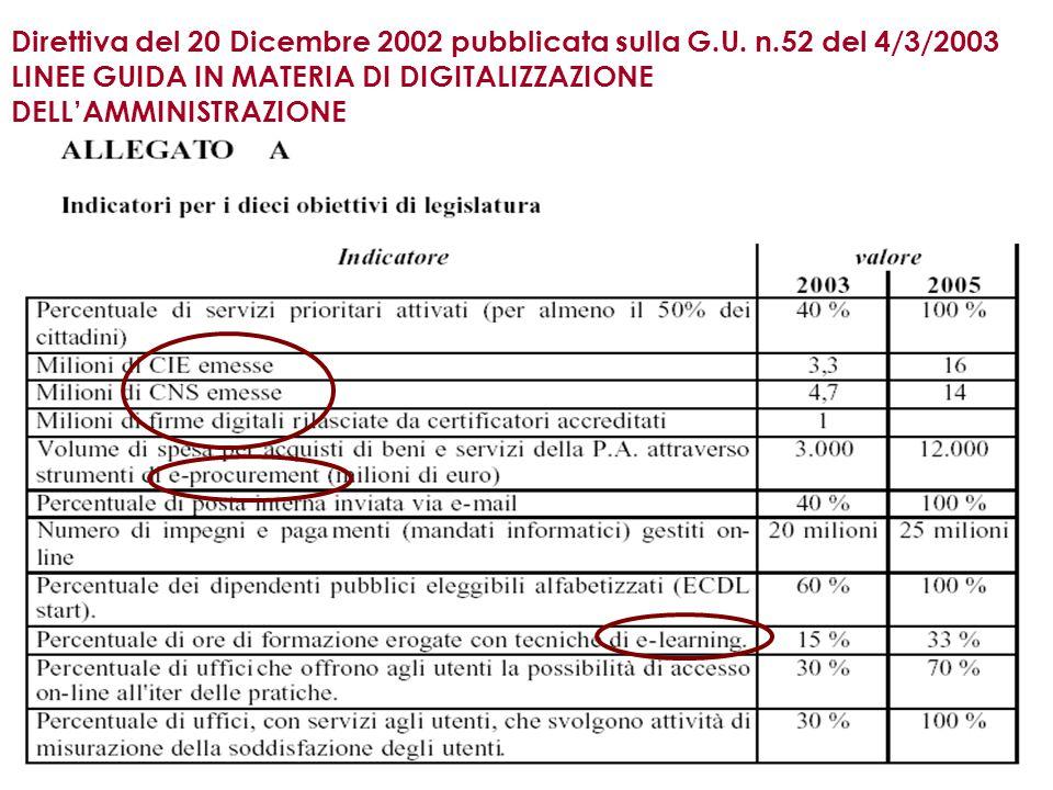 49 Corso di Informatica Giuridica Direttiva del 20 Dicembre 2002 pubblicata sulla G.U.