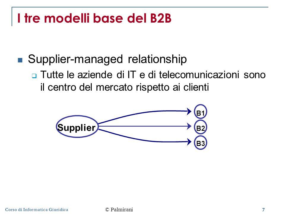 7 Corso di Informatica Giuridica I tre modelli base del B2B Supplier-managed relationship  Tutte le aziende di IT e di telecomunicazioni sono il centro del mercato rispetto ai clienti Supplier B1 B2 B3 © Palmirani