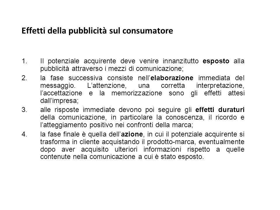 Effetti della pubblicità sul consumatore 1.Il potenziale acquirente deve venire innanzitutto esposto alla pubblicità attraverso i mezzi di comunicazio