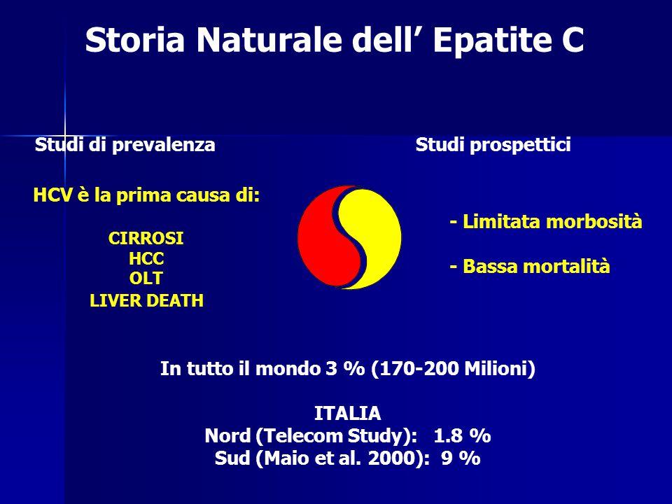 Storia Naturale dell' Epatite C Studi prospettici - Limitata morbosità - Bassa mortalità Studi di prevalenza HCV è la prima causa di: CIRROSI HCC OLT
