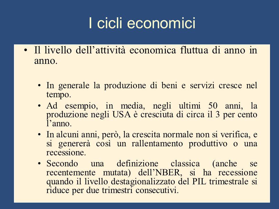 I cicli economici Il livello dell'attività economica fluttua di anno in anno. In generale la produzione di beni e servizi cresce nel tempo. Ad esempio