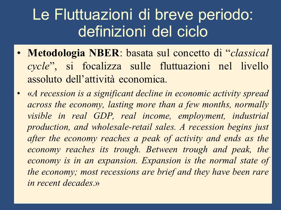 """Le Fluttuazioni di breve periodo: definizioni del ciclo Metodologia NBER: basata sul concetto di """"classical cycle"""", si focalizza sulle fluttuazioni ne"""