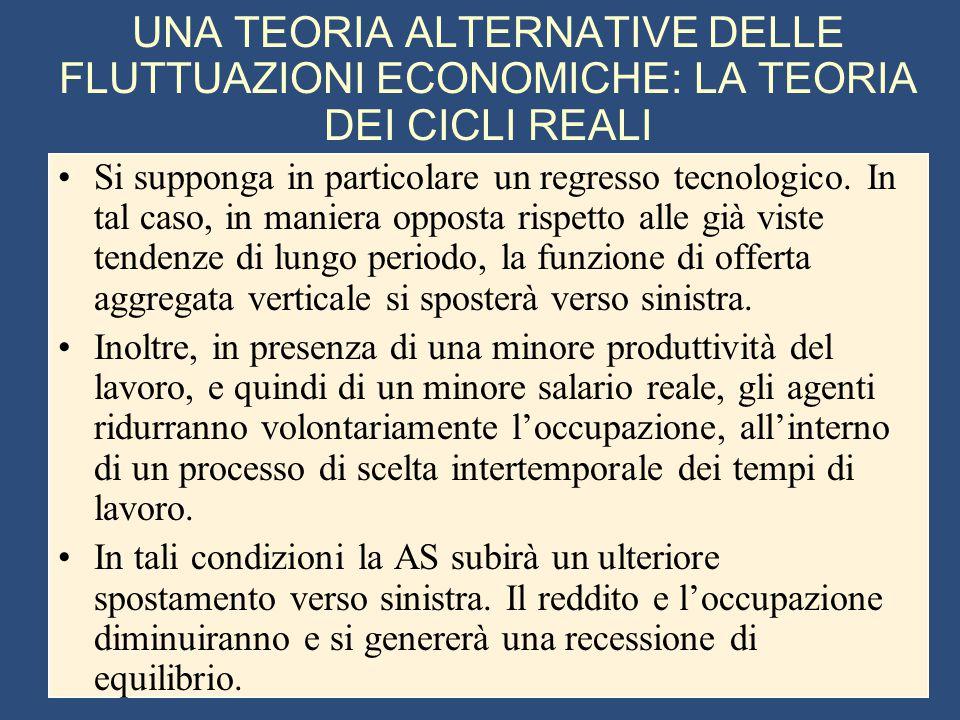 UNA TEORIA ALTERNATIVE DELLE FLUTTUAZIONI ECONOMICHE: LA TEORIA DEI CICLI REALI Si supponga in particolare un regresso tecnologico. In tal caso, in ma