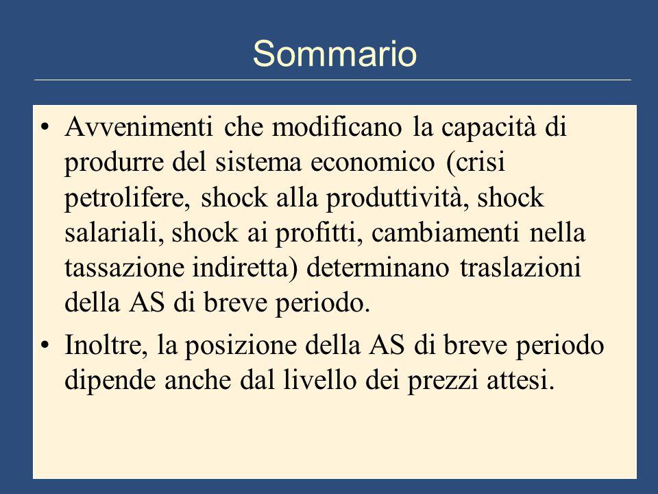 Sommario Avvenimenti che modificano la capacità di produrre del sistema economico (crisi petrolifere, shock alla produttività, shock salariali, shock