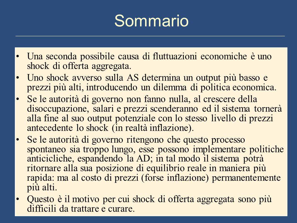 Sommario Una seconda possibile causa di fluttuazioni economiche è uno shock di offerta aggregata. Uno shock avverso sulla AS determina un output più b