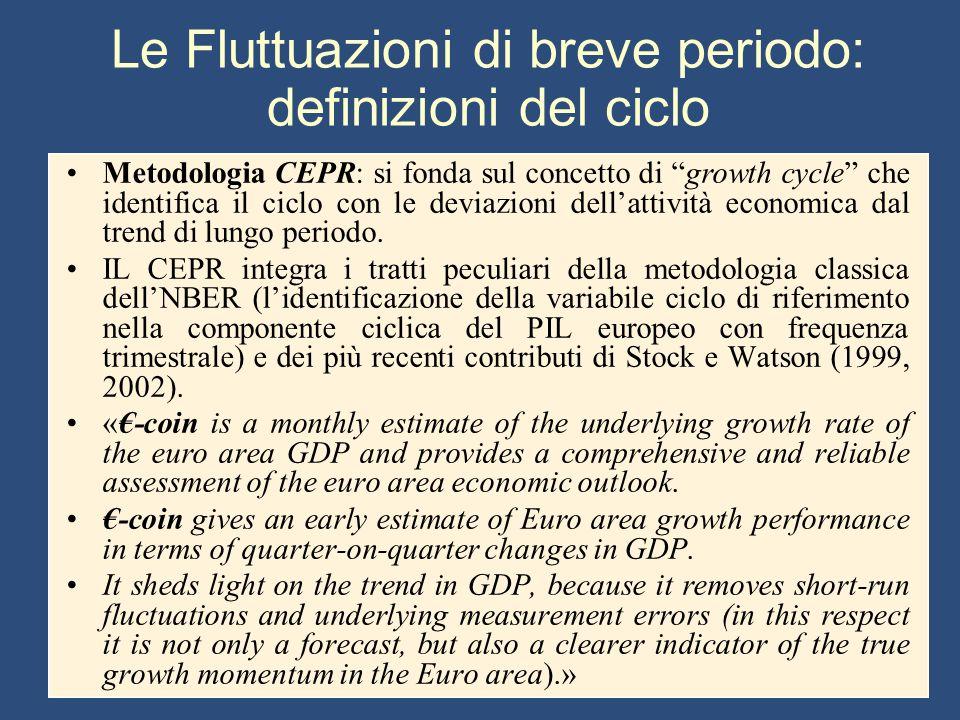 """Le Fluttuazioni di breve periodo: definizioni del ciclo Metodologia CEPR: si fonda sul concetto di """"growth cycle"""" che identifica il ciclo con le devia"""